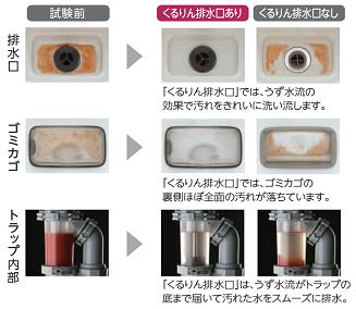 排水 溝 掃除 キッチン キッチンシンクの排水部や排水口内部の掃除を行う際の注意点